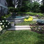 Professionally Installed Gardens